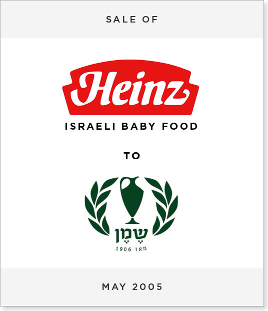 TombstoneV277-1 Disposal of Heinz Israeli Baby Food to Shemen Industries